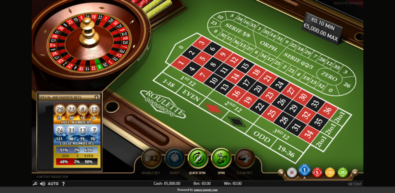 Online Roulette India Learn How To Play Online Roulette